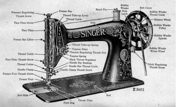 diagram of an old singer sewing machine